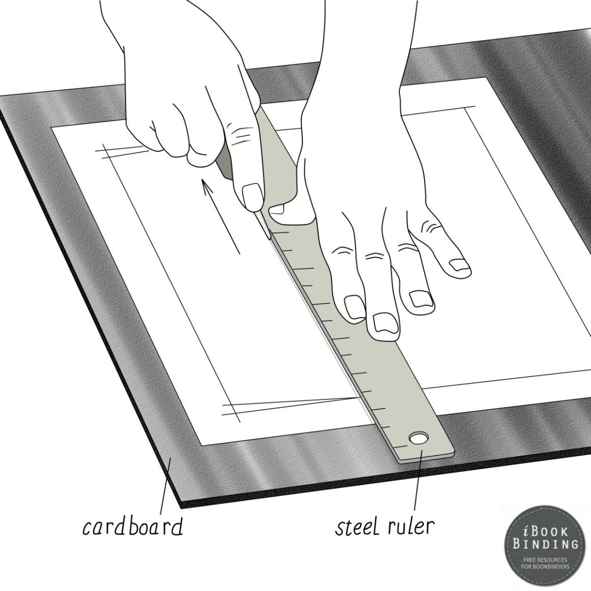 Figure 118 - Scoring the Paper Cover with a Folding Needle