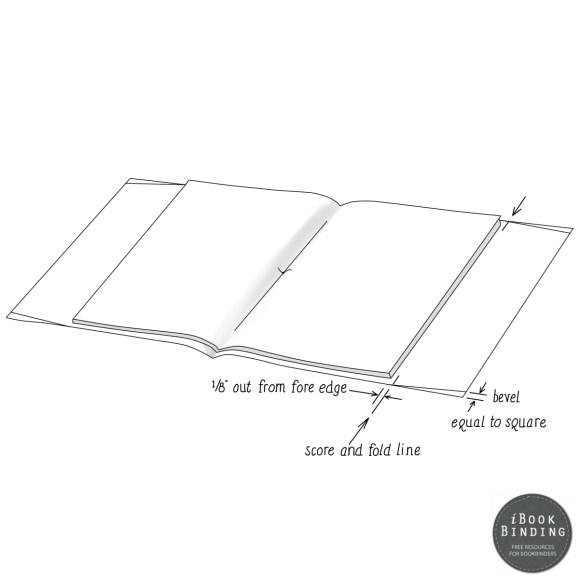 Figure 131 - Creating Score Lines on Dust Jacket Flaps