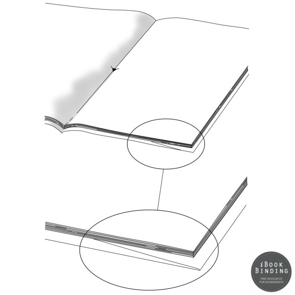 Figure 132 - Cutting out the Bevels and Securing the Flaps to the Inside Book Cover