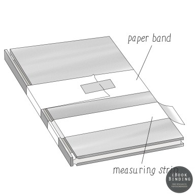 Figure 159 - Taping the Binding Together