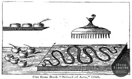 School-of-art-diagram-1950-bookbinding