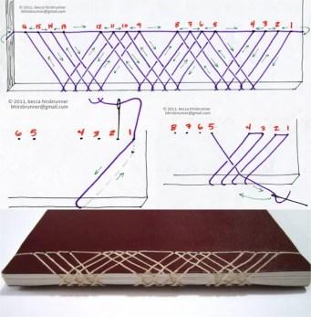 Stab Binding Weaving Stitching Pattern