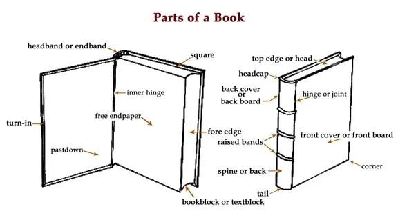 Image by The Future of Publishing - http://thefutureofpublishing.com