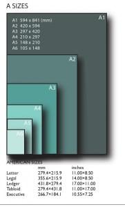 Paper-Sizes-Diagram_03