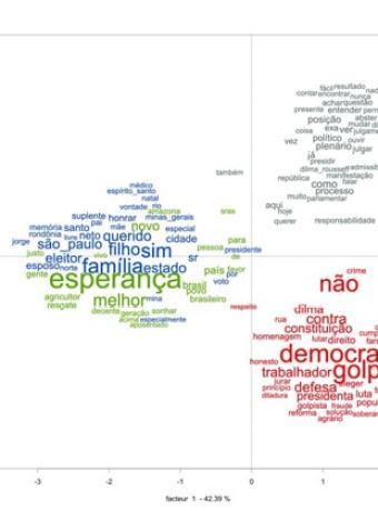 Análise de Texto – Os discursos dos Deputados na sessão de votação do Impeachment