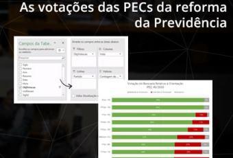 Como fazer: As votações das PECs da reforma da Previdência