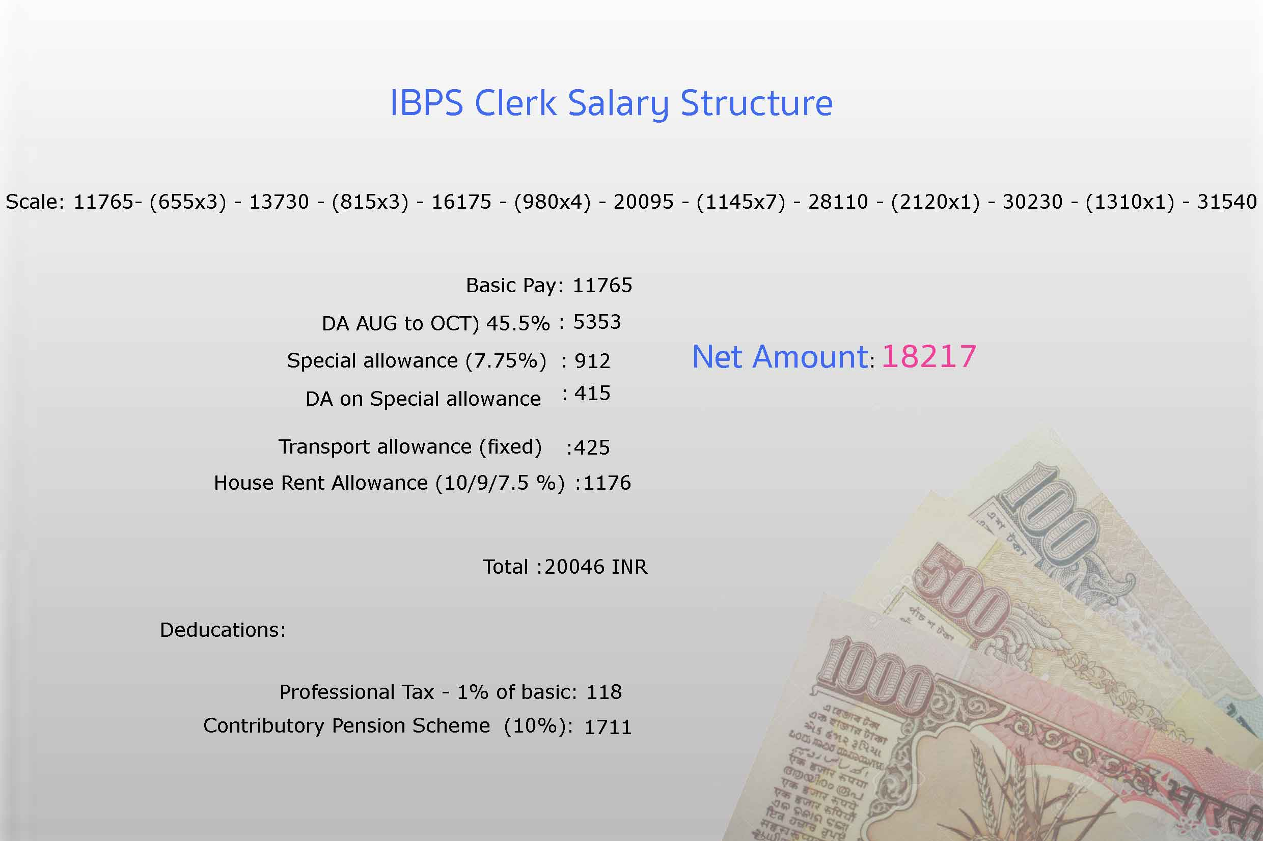 IBPS Clerk Date to Apply Online for the 2017s
