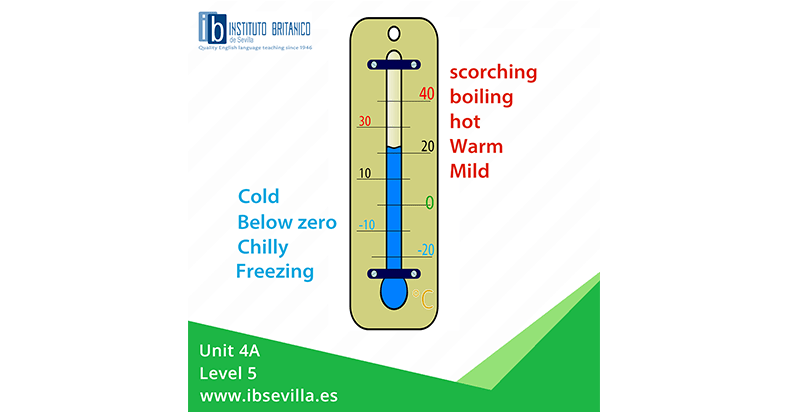 Temperature-weather-level5-Unit4A- IBSevilla