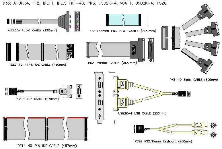 IB799, IB799F, VIA CN700 5.25 inch Industrial SBC