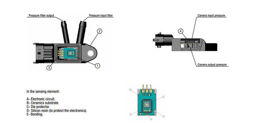 Exhaust Pressure Sensor DPF Sensor for Mazda OE No.: S550