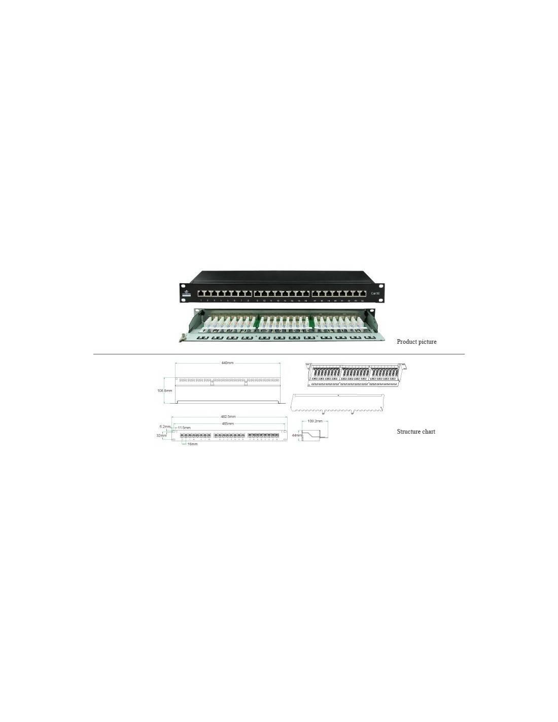 Cat 5E FTP 24-port patch panel, loaded