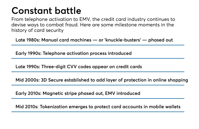 Card fraud | IC Payments