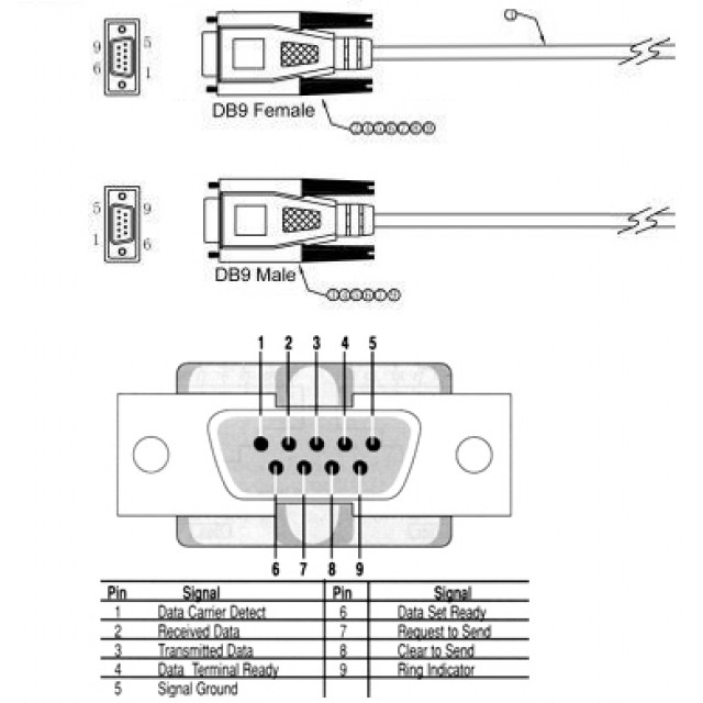 Serial Cables Db9 Rs232 Wiring, Serial, Free Engine Image