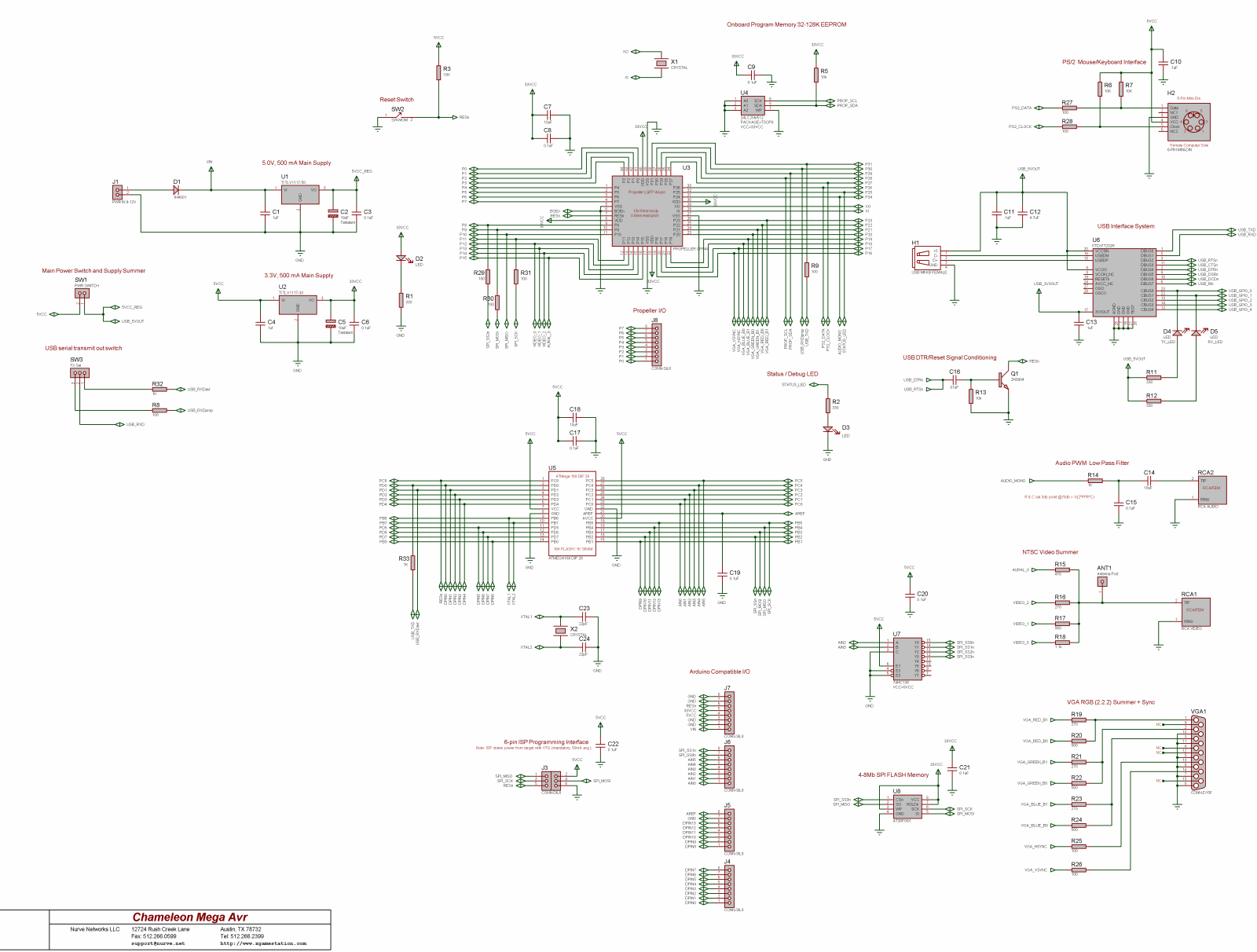 schematic diagram of matter kawasaki bayou 250 parts 8 bit computer get free image about wiring