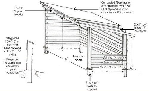 Gres: Firewood shed plans joggling board
