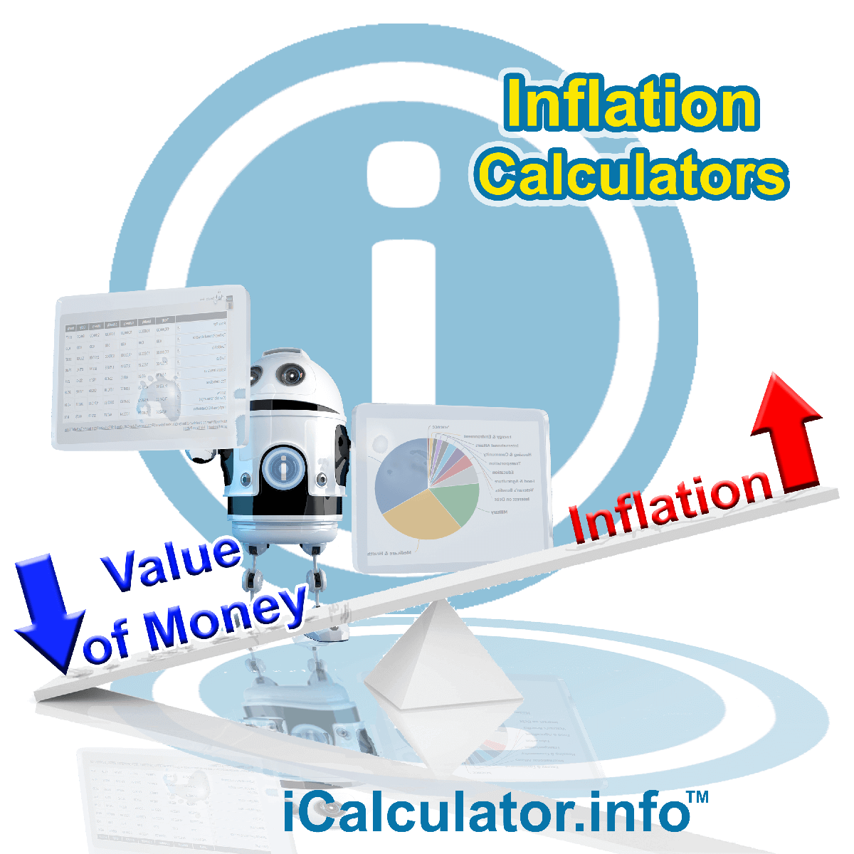 Salary Inflation Calculator