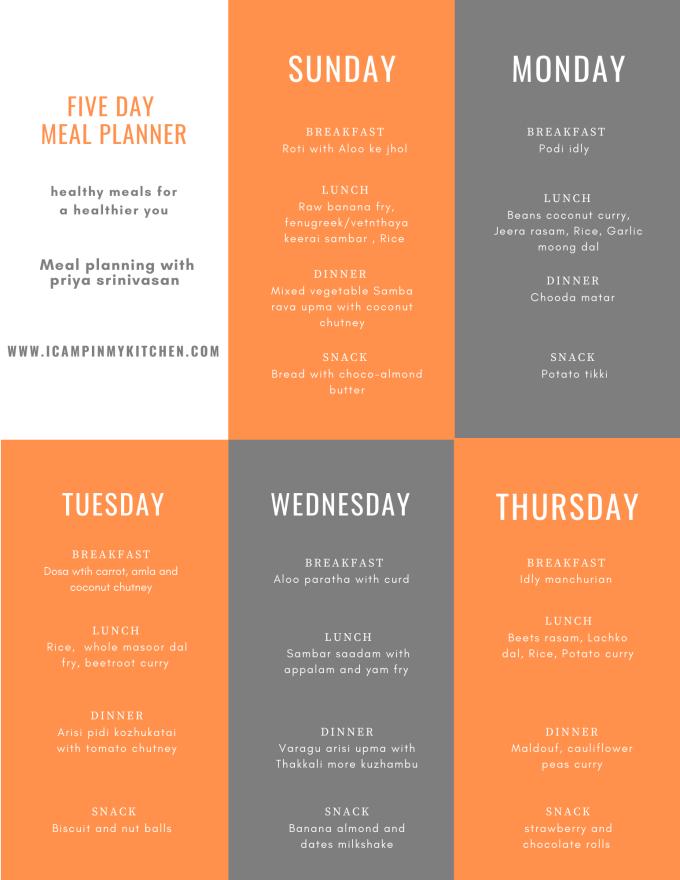 Meal plan, Vegetarian meal plan, menu plan