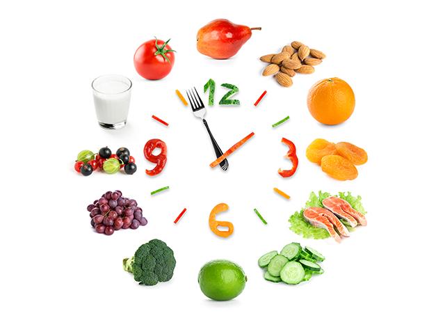 三餐份量時間 vs. 肥胖風險