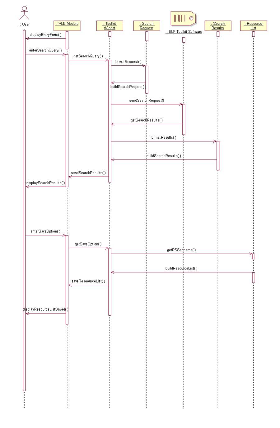 medium resolution of sequence diagram use case diagram