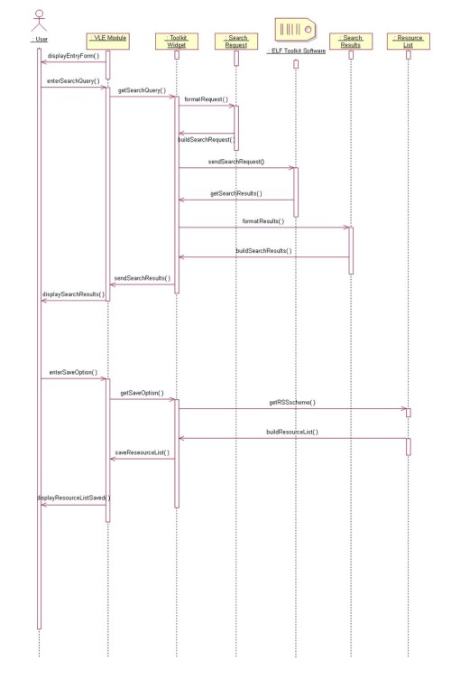small resolution of sequence diagram use case diagram