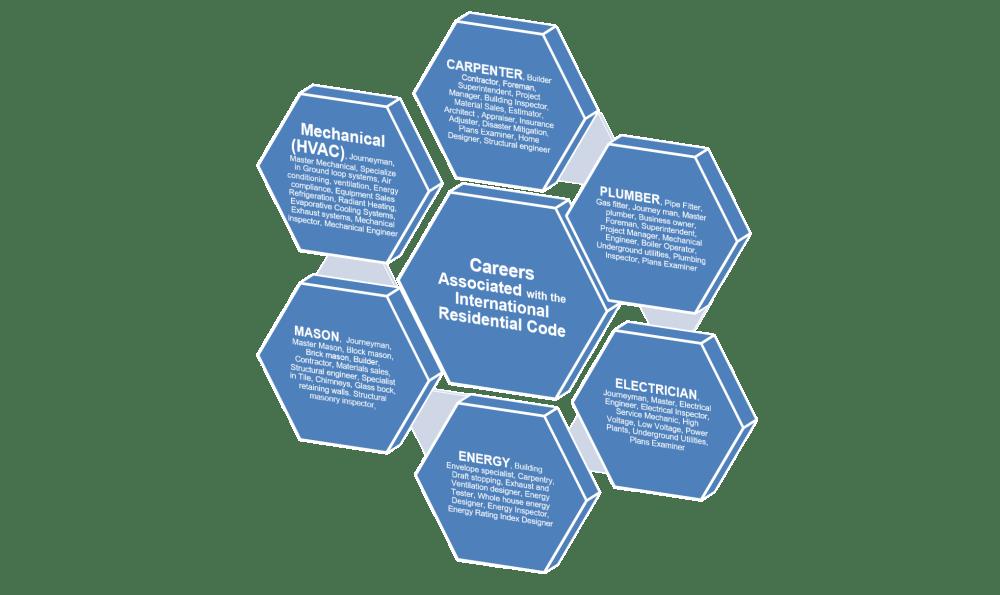 medium resolution of testimonials powerpoint overview future career opportunities