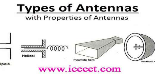 Different Types Of Antennas With Properties | Their Working