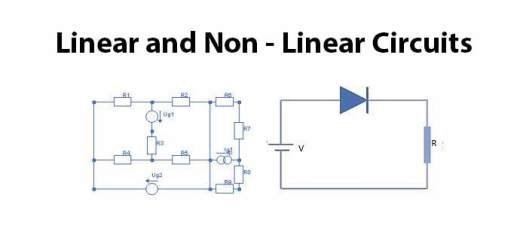 What Are Linear and Non-Linear Circuits and It's Difference