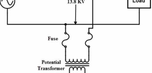 Potential Transformer(PT) | Construction | Types | Applications