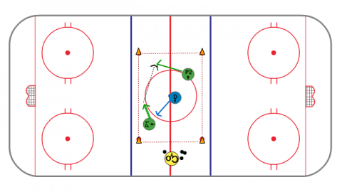 hockey player diagram 4 pin to 7 trailer adapter wiring ice drills over 550 animated for all ages pass 2 vs 1 small area game