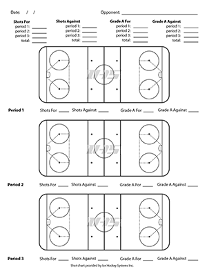 Ice hockey shot chart for downloading and printing also free downloads systems inc rh icehockeysystems