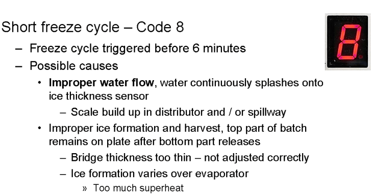Scotsman ice maker service manual.