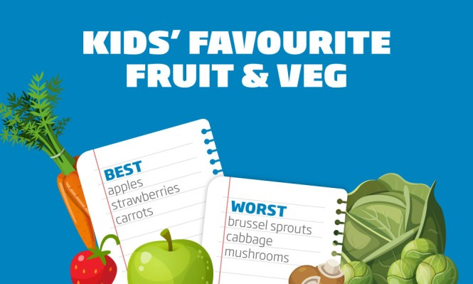 Half of British mums and dads have 'given up' trying to get their kids to eat their 'five-a-day'
