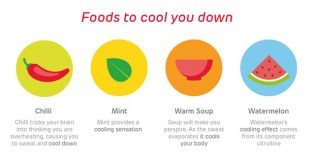 Experts have revealed the foods you should be eating to keep cool during hot weather, including spinach, chilli – and SOUP.