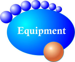 Ice Carving Equipment Sales