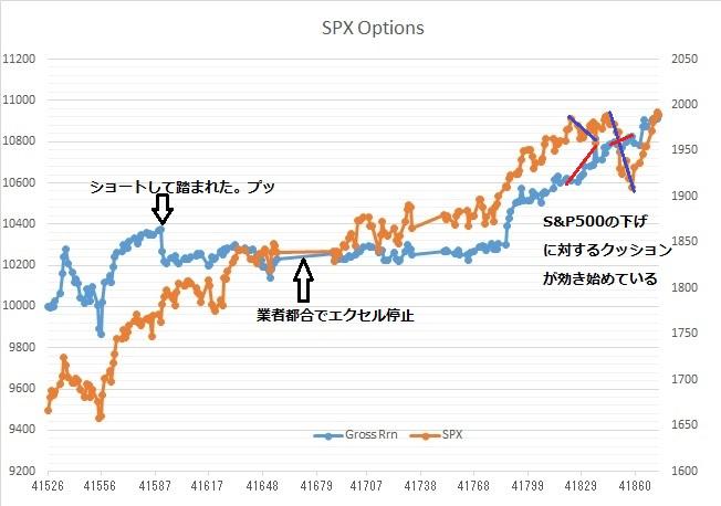 SPX-Options-20140825.jpg