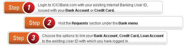 Axis Bank Personal Loan Scheme