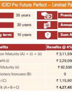 Benefit illustrator also future perfect savings plan rh iciciprulife