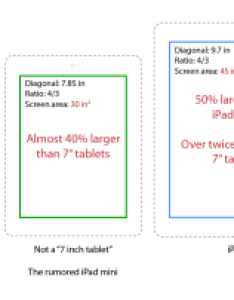 inch ipad mini screen size compared to other tablets diagram also rh iclarified