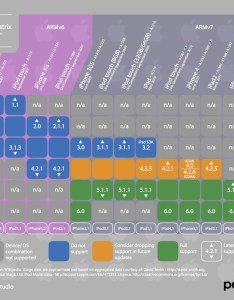 Ios support matrix chart also iclarified rh