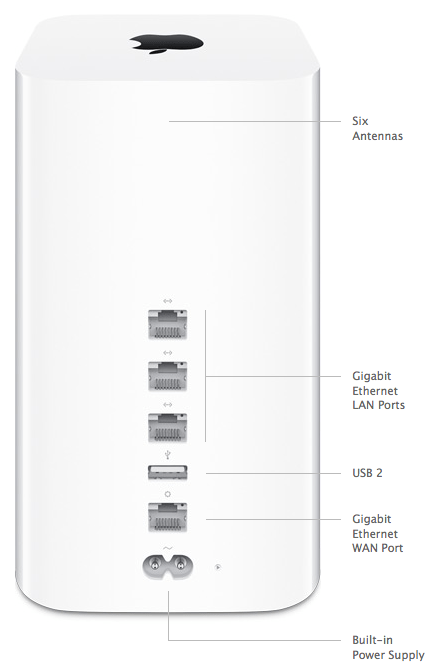 Apple Announces new AirPort Extreme and Time Capsule with