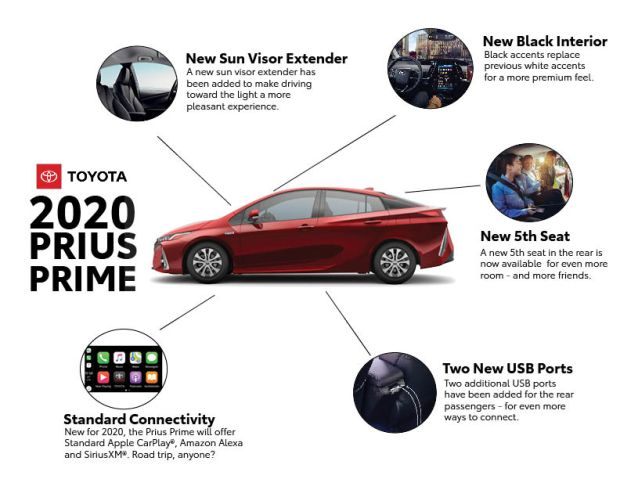 2020 Toyota Prius Prime Announced With Apple CarPlay Support