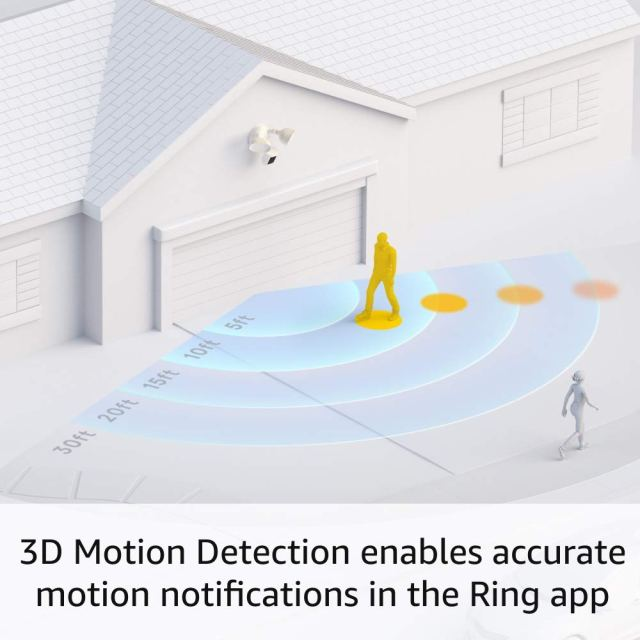 Ring Unveils NewFloodlight Cam Wired Pro With 3D Motion Detection
