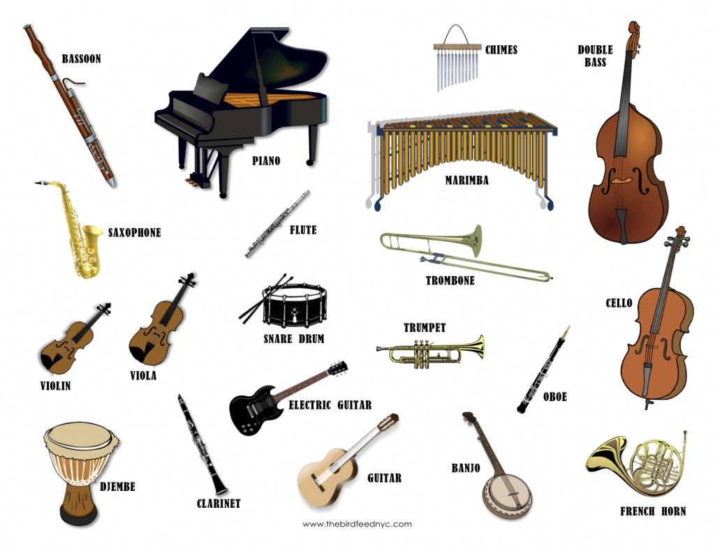 Familles D Instruments Ecoutez Et Comparez Avec Bach