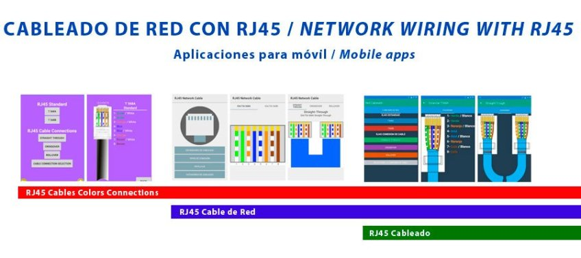 Mobile applications for network wiring harness with RJ45 - Integral ...