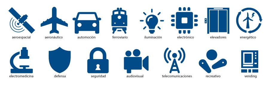 Sectores de aplicación de las soluciones de fabricación integral de ICM