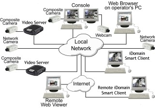 Network Structure Diagram, Network, Free Engine Image For