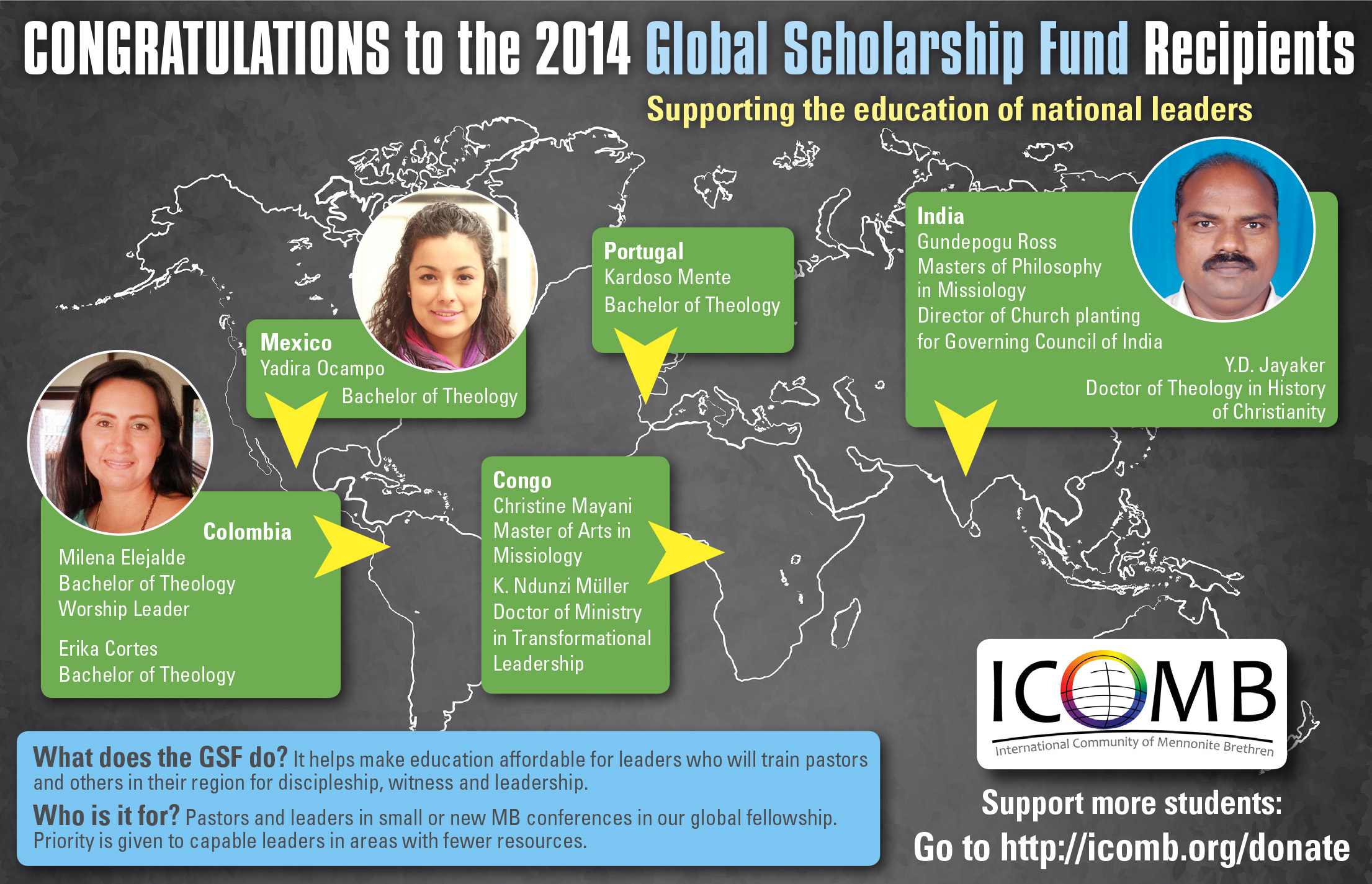 Congratulations to the 2014 Global Scholarship Fund Recipients!