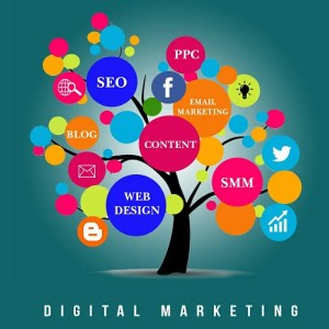 What encompasses Digital marketing