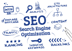 The process of Search Engine Optimization