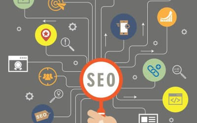 Important New Google Website Ranking Information